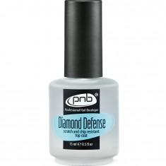 Верхнее покрытие Алмазная защита PNB